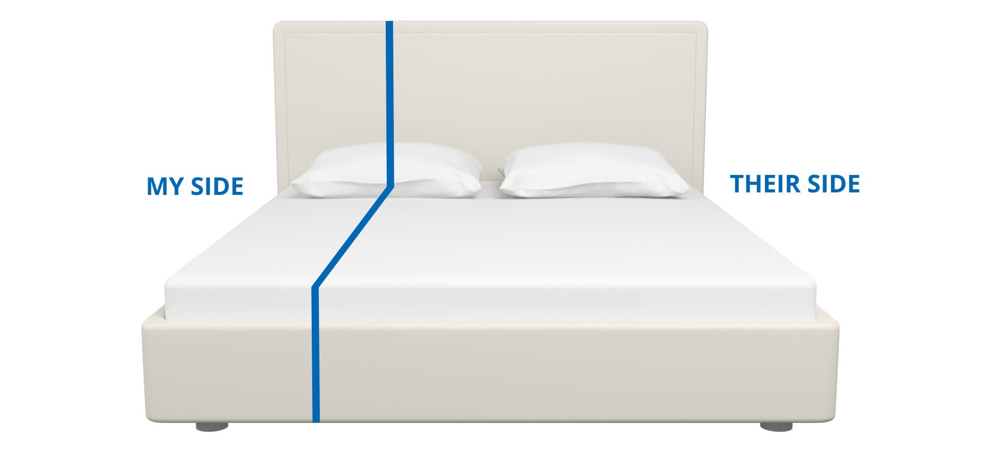 National Bed Federation Bed Sizes UK: Bed and Mattress Size Guide